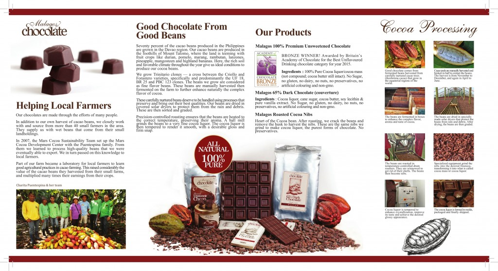 [2]Malagos Chocolates